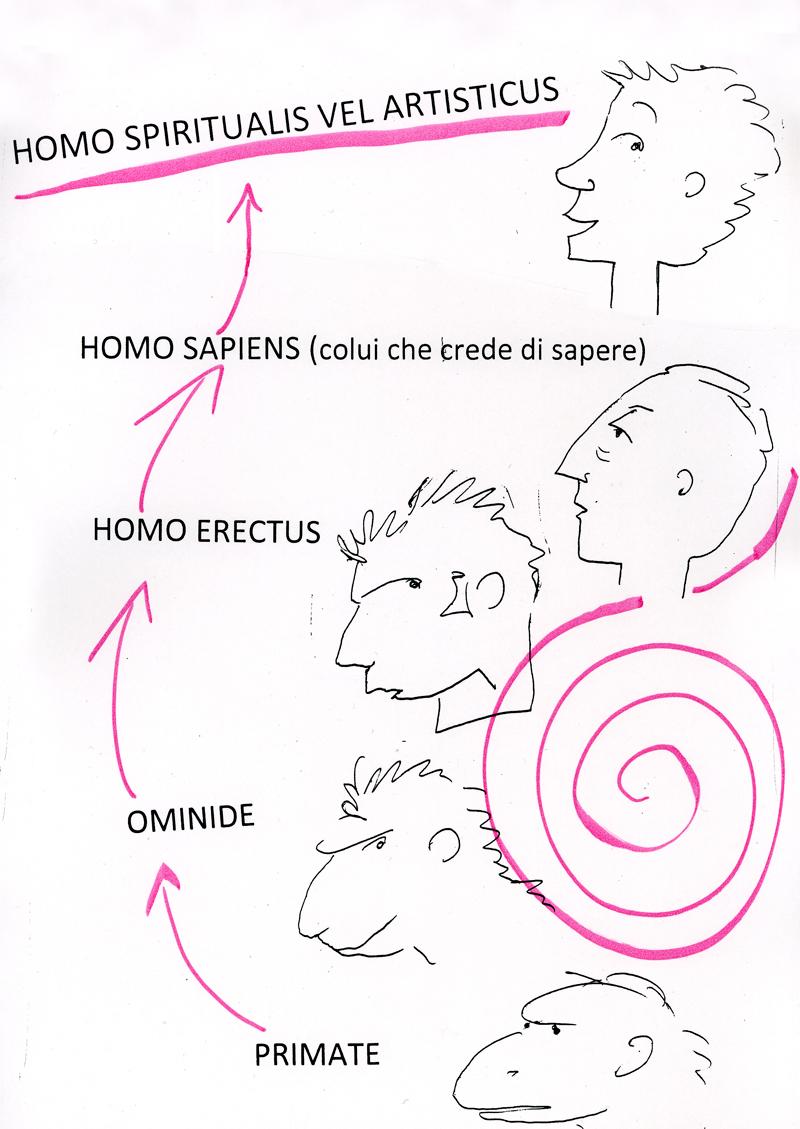 homo_spiritualis